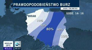 Burzowa prognoza na środę